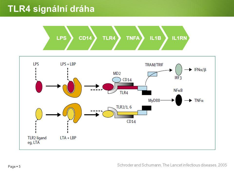 Page  16 Studované genetické varianty Praha Rotterdam