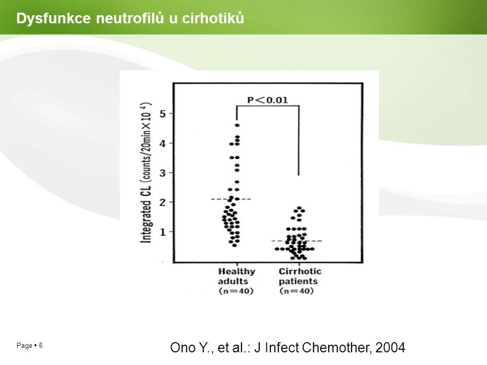 Page  7 Zlepšení funkce neutrofilů po podávání probiotik u cirhotiků Stadlbauer V., et al.: J Hepatol, 2008
