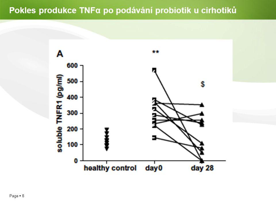 Page  8 Pokles produkce TNFα po podávání probiotik u cirhotiků