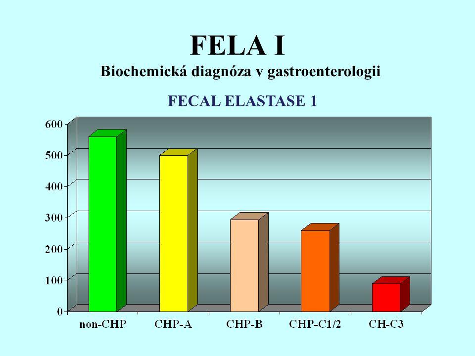 FELA I Biochemická diagnóza v gastroenterologii FECAL ELASTASE 1