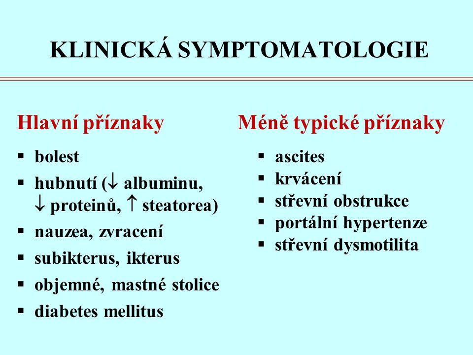 PŘEDPOKLÁDANÉ ETIOLOGICKÉ MOŽNOSTI VZNIKU PANKREATICKÉ BOLESTI 1.