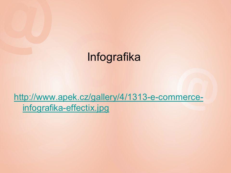 Infografika http://www.apek.cz/gallery/4/1313-e-commerce- infografika-effectix.jpg