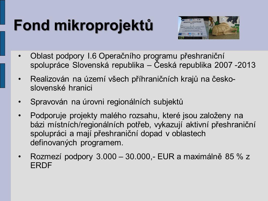 Fond mikroprojektů Oblast podpory I.6 Operačního programu přeshraniční spolupráce Slovenská republika – Česká republika 2007 -2013 Realizován na území všech příhraničních krajů na česko- slovenské hranici Spravován na úrovni regionálních subjektů Podporuje projekty malého rozsahu, které jsou založeny na bázi místních/regionálních potřeb, vykazují aktivní přeshraniční spolupráci a mají přeshraniční dopad v oblastech definovaných programem.