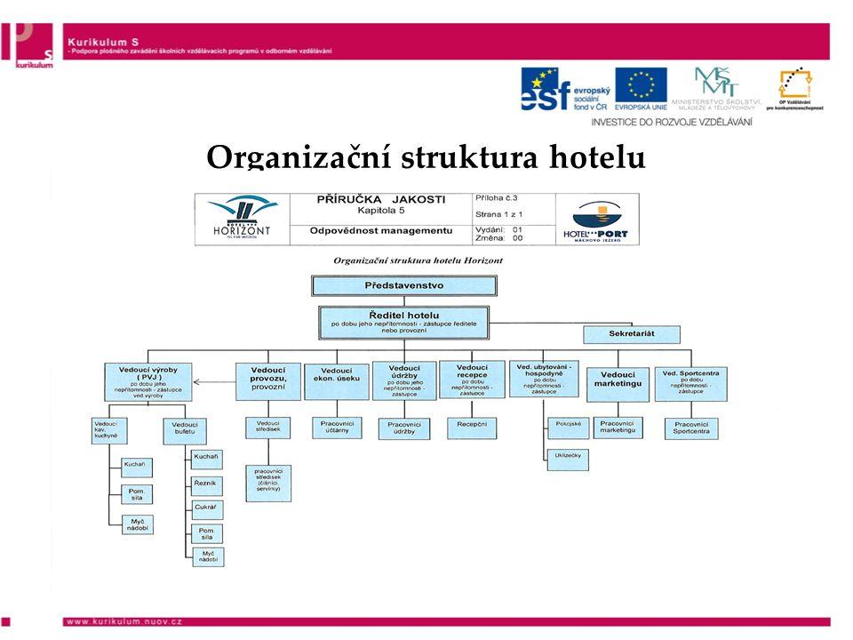 Organizační struktura hotelu