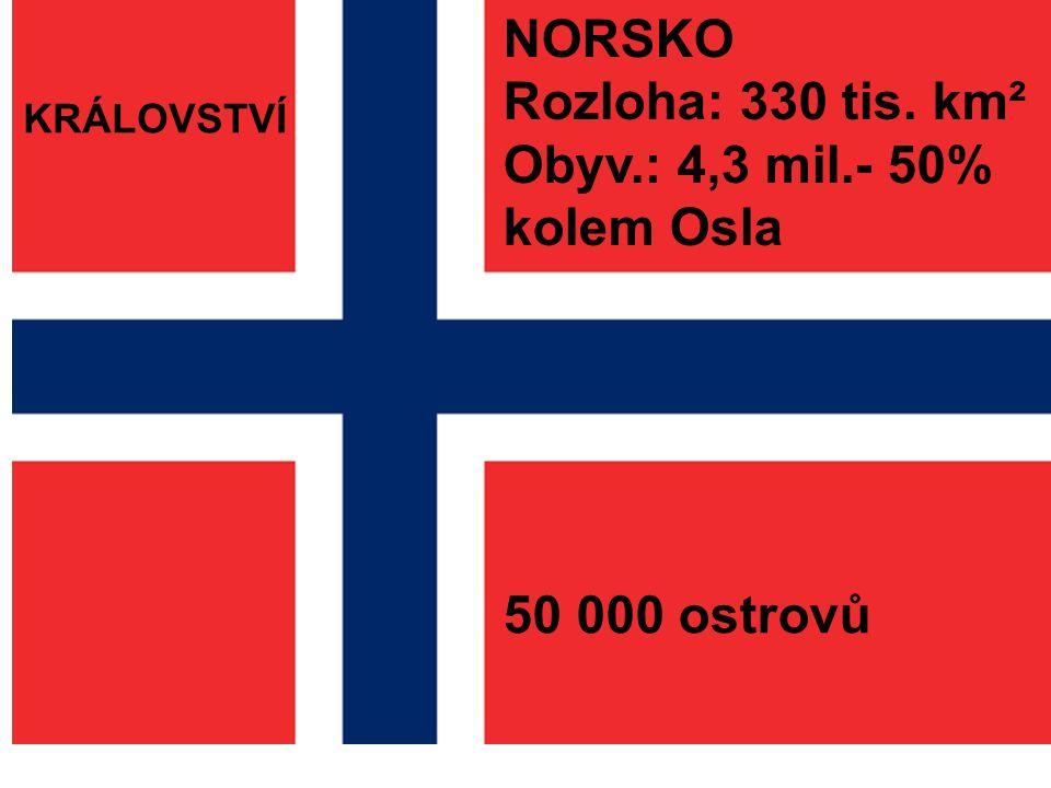 Norsko NORSKO Rozloha: 330 tis. km² Obyv.: 4,3 mil.- 50% kolem Osla KRÁLOVSTVÍ 50 000 ostrovů