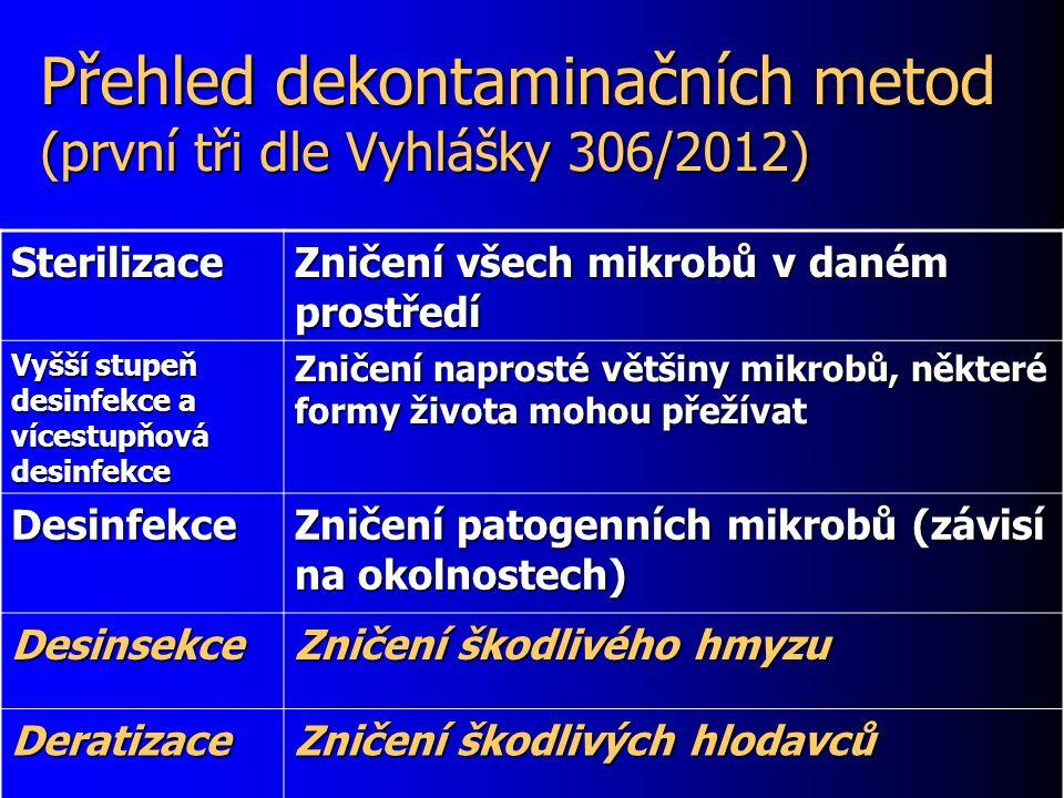 Přehled dekontaminačních metod (první tři dle Vyhlášky 306/2012) Sterilizace Zničení všech mikrobů v daném prostředí Vyšší stupeň desinfekce a vícestupňová desinfekce Zničení naprosté většiny mikrobů, některé formy života mohou přežívat Desinfekce Zničení patogenních mikrobů (závisí na okolnostech) Desinsekce Zničení škodlivého hmyzu Deratizace Zničení škodlivých hlodavců