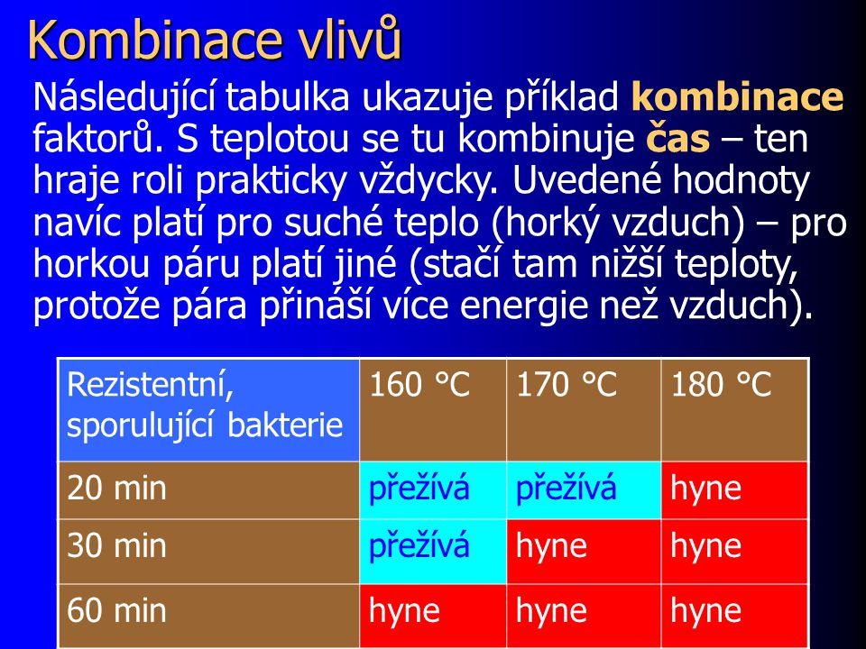 Kombinace vlivů Následující tabulka ukazuje příklad kombinace faktorů.