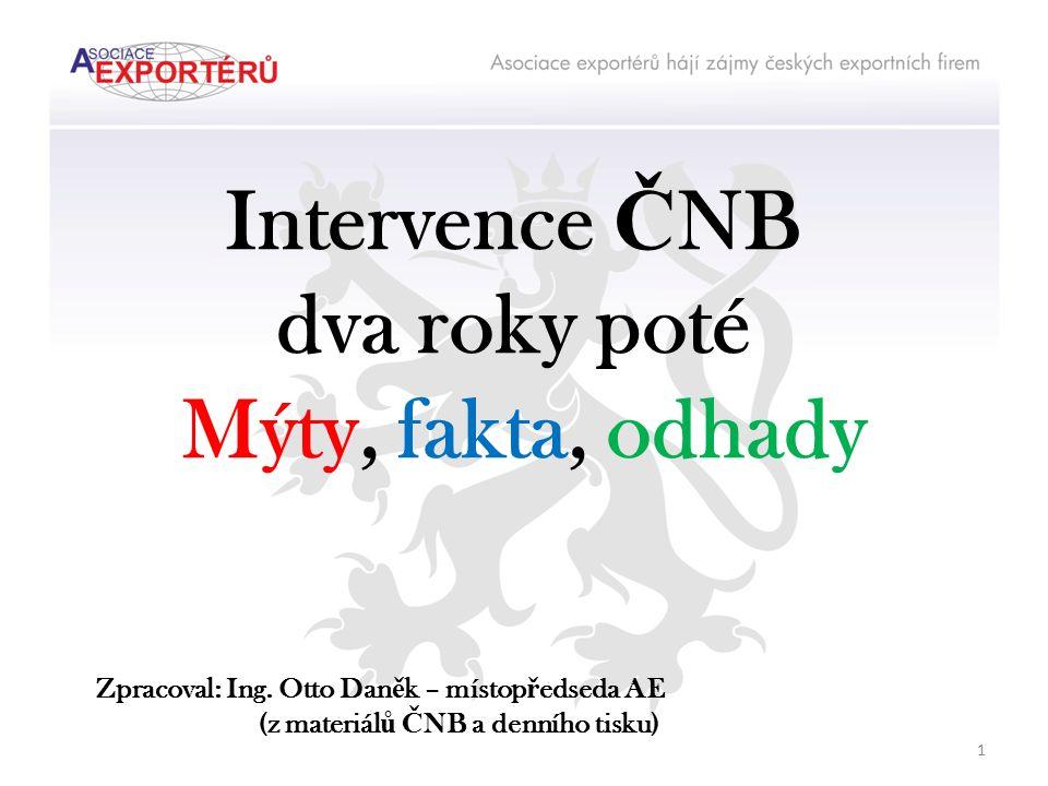 Intervence Č NB dva roky poté Mýty, fakta, odhady Zpracoval: Ing.