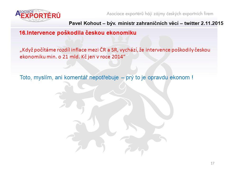 """17 16.Intervence poškodila českou ekonomiku """"Když počítáme rozdíl inflace mezi ČR a SR, vychází, že intervence poškodily českou ekonomiku min."""