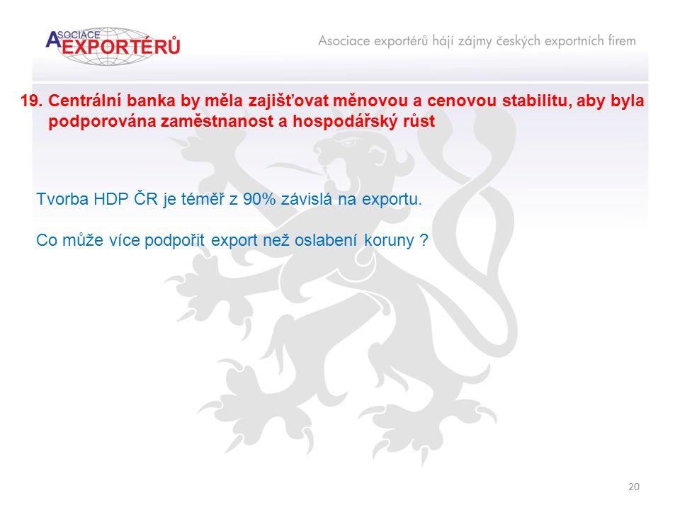 20 19. Centrální banka by měla zajišťovat měnovou a cenovou stabilitu, aby byla podporována zaměstnanost a hospodářský růst Tvorba HDP ČR je téměř z 9
