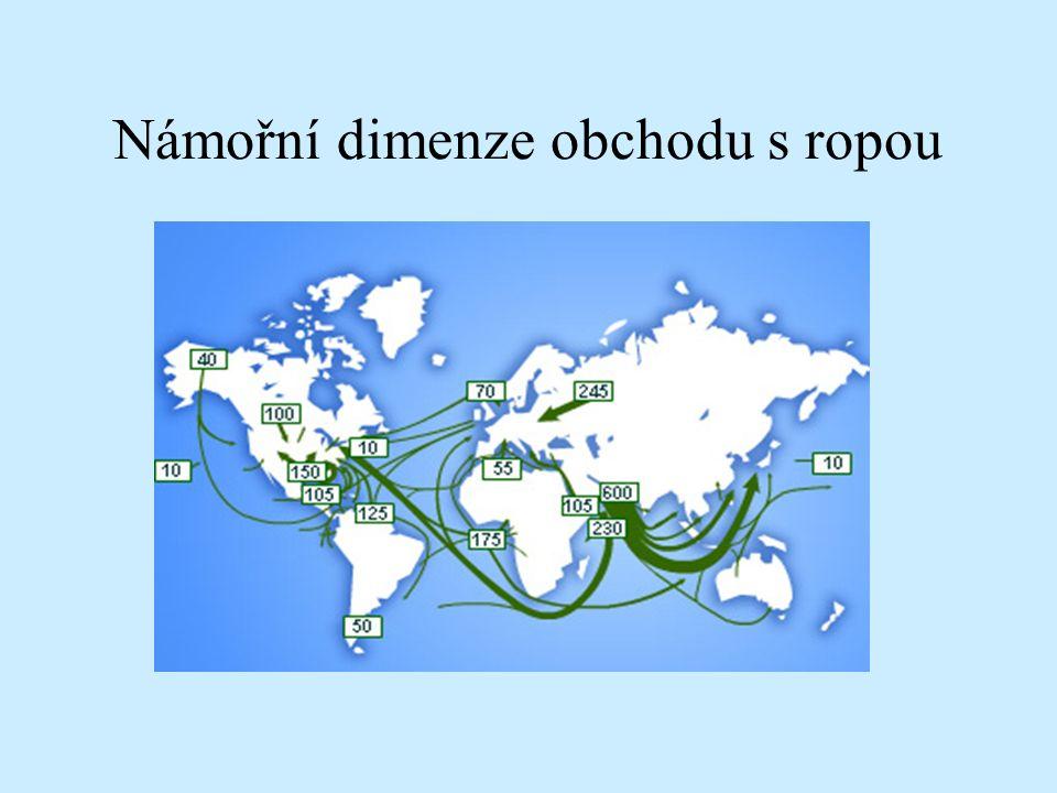 Námořní dimenze obchodu s ropou