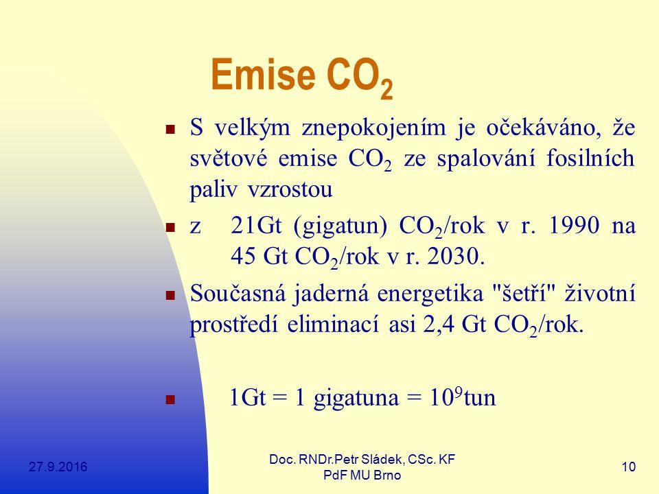 27.9.2016 Doc. RNDr.Petr Sládek, CSc. KF PdF MU Brno 10 Emise CO 2 S velkým znepokojením je očekáváno, že světové emise CO 2 ze spalování fosilních pa