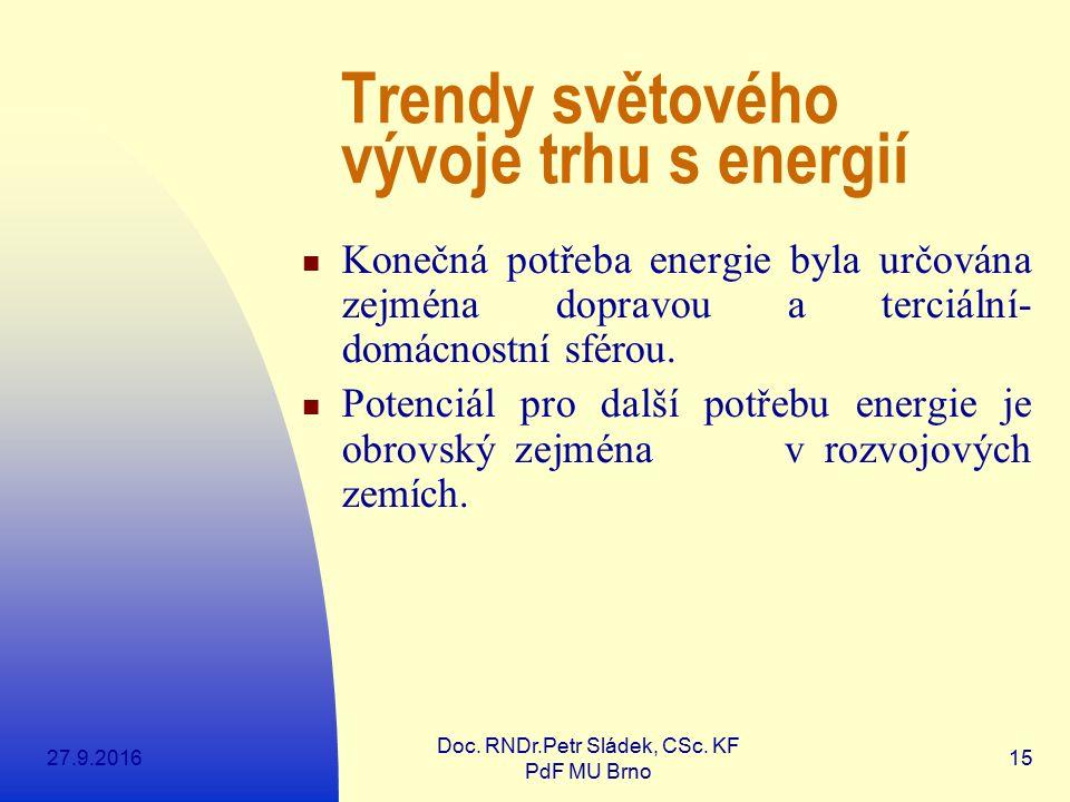27.9.2016 Doc. RNDr.Petr Sládek, CSc. KF PdF MU Brno 15 Trendy světového vývoje trhu s energií Konečná potřeba energie byla určována zejména dopravou