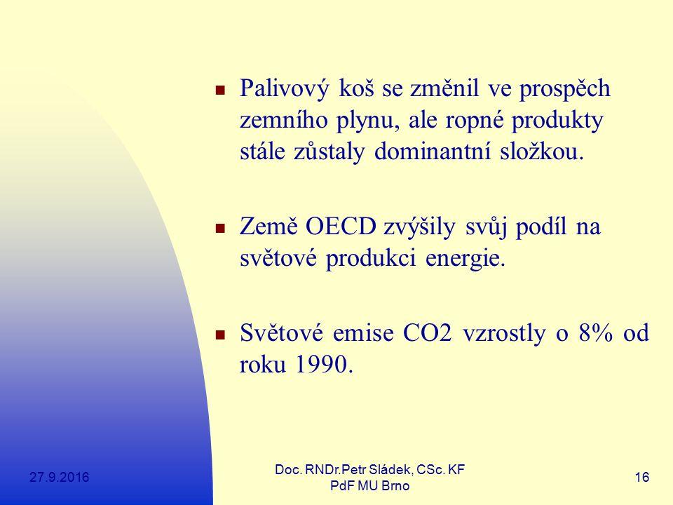 27.9.2016 Doc. RNDr.Petr Sládek, CSc. KF PdF MU Brno 16 Palivový koš se změnil ve prospěch zemního plynu, ale ropné produkty stále zůstaly dominantní