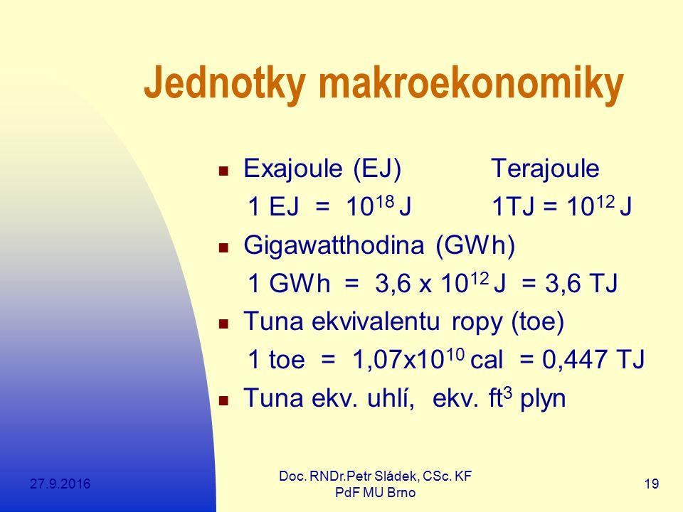 27.9.2016 Doc. RNDr.Petr Sládek, CSc. KF PdF MU Brno 19 Jednotky makroekonomiky Exajoule (EJ)Terajoule 1 EJ = 10 18 J 1TJ = 10 12 J Gigawatthodina (GW