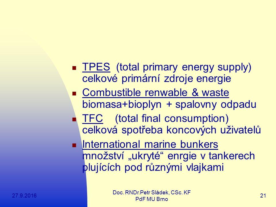 27.9.2016 Doc. RNDr.Petr Sládek, CSc. KF PdF MU Brno 21 TPES (total primary energy supply) celkové primární zdroje energie Combustible renwable & wast