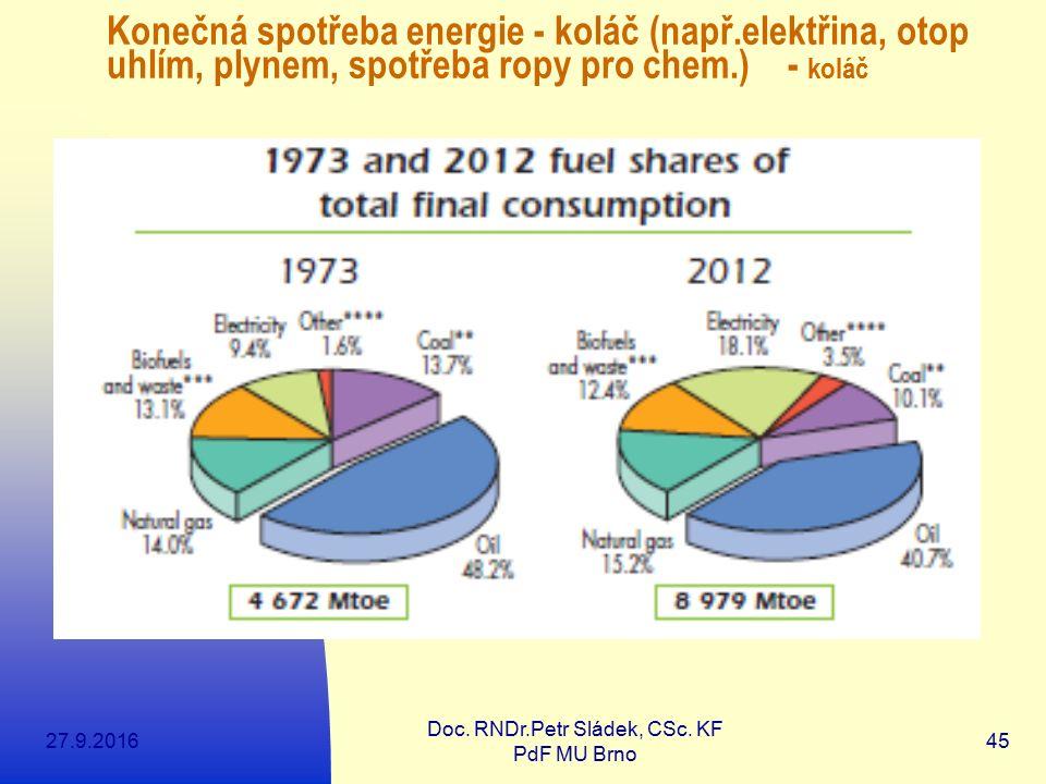 27.9.2016 Doc. RNDr.Petr Sládek, CSc. KF PdF MU Brno 45 Konečná spotřeba energie - koláč (např.elektřina, otop uhlím, plynem, spotřeba ropy pro chem.)