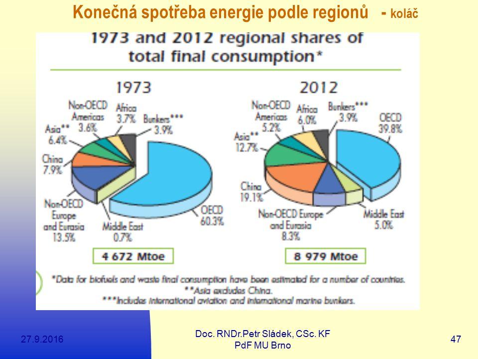 27.9.2016 Doc. RNDr.Petr Sládek, CSc. KF PdF MU Brno 47 Konečná spotřeba energie podle regionů - koláč
