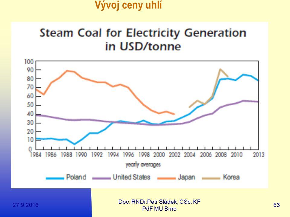 27.9.2016 Doc. RNDr.Petr Sládek, CSc. KF PdF MU Brno 53 Vývoj ceny uhlí