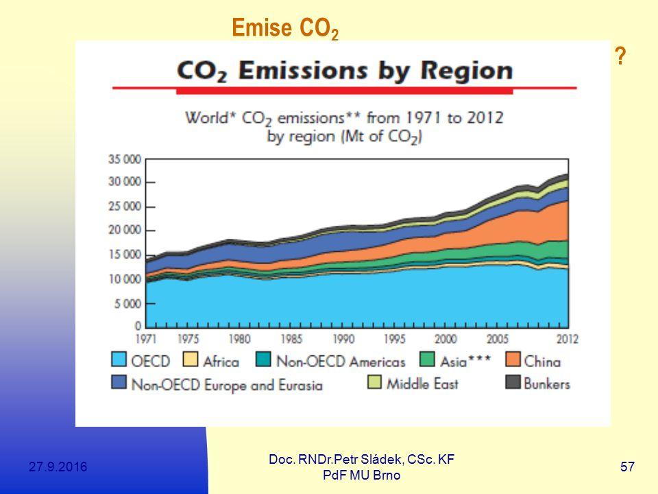 27.9.2016 Doc. RNDr.Petr Sládek, CSc. KF PdF MU Brno 57 Emise CO 2 Do roku 2030 až o 50% ?