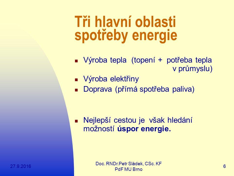 27.9.2016 Doc. RNDr.Petr Sládek, CSc. KF PdF MU Brno 6 Tři hlavní oblasti spotřeby energie Výroba tepla (topení + potřeba tepla v průmyslu) Výroba ele
