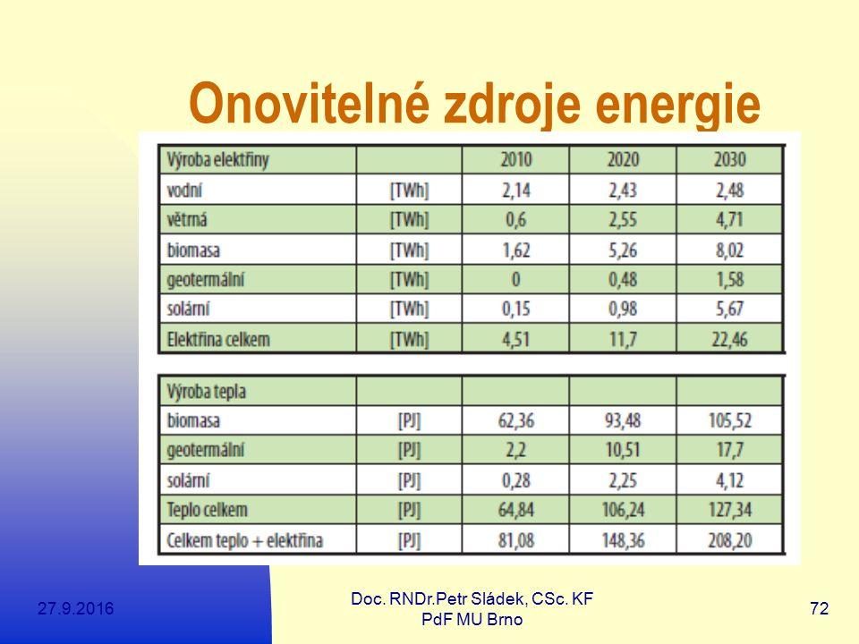 27.9.2016 Doc. RNDr.Petr Sládek, CSc. KF PdF MU Brno 72 Onovitelné zdroje energie