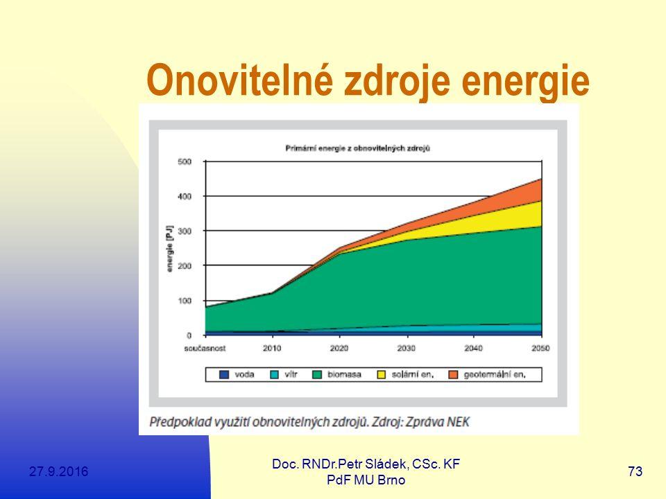 27.9.2016 Doc. RNDr.Petr Sládek, CSc. KF PdF MU Brno 73 Onovitelné zdroje energie