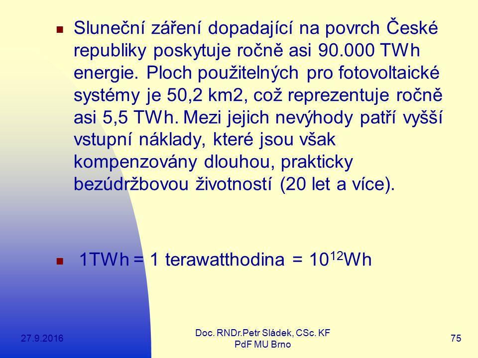 27.9.2016 Doc. RNDr.Petr Sládek, CSc. KF PdF MU Brno 75 Sluneční záření dopadající na povrch České republiky poskytuje ročně asi 90.000 TWh energie. P