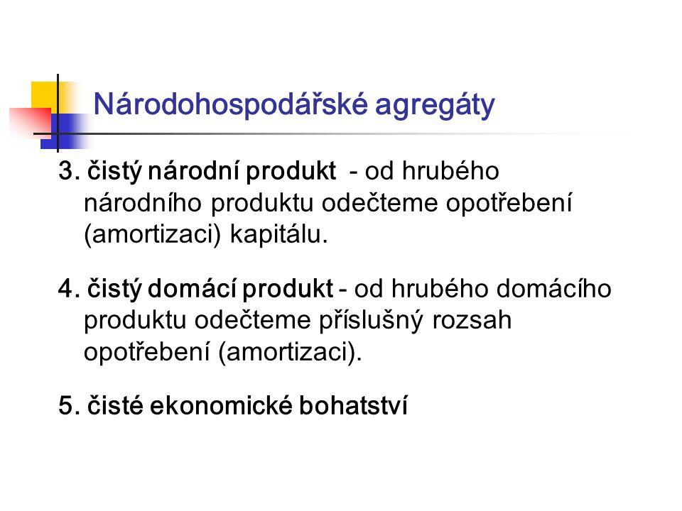 Národohospodářské agregáty 3. čistý národní produkt - od hrubého národního produktu odečteme opotřebení (amortizaci) kapitálu. 4. čistý domácí produkt
