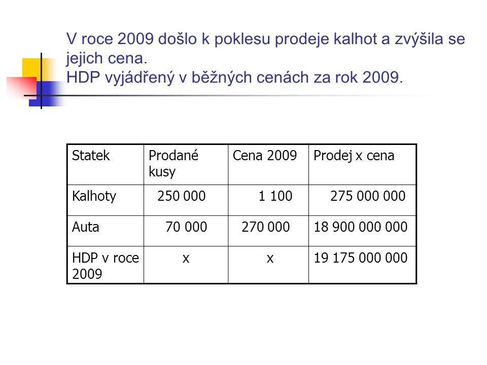 V roce 2009 došlo k poklesu prodeje kalhot a zvýšila se jejich cena.