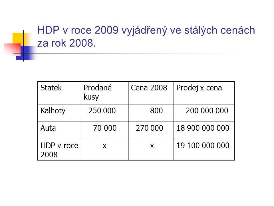 HDP v roce 2009 vyjádřený ve stálých cenách za rok 2008.