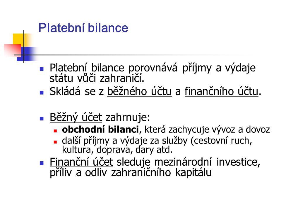 Platební bilance Platební bilance porovnává příjmy a výdaje státu vůči zahraničí.