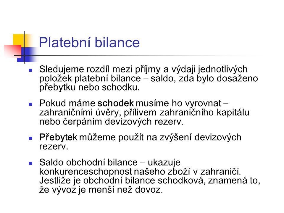 Platební bilance Sledujeme rozdíl mezi příjmy a výdaji jednotlivých položek platební bilance – saldo, zda bylo dosaženo přebytku nebo schodku.