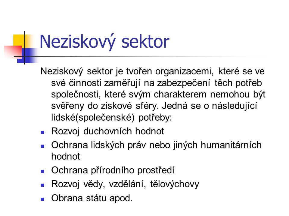 Otázky a úkoly 1.Uveďte definici NH 2. Jaké je rozdělení NH do sektorů.