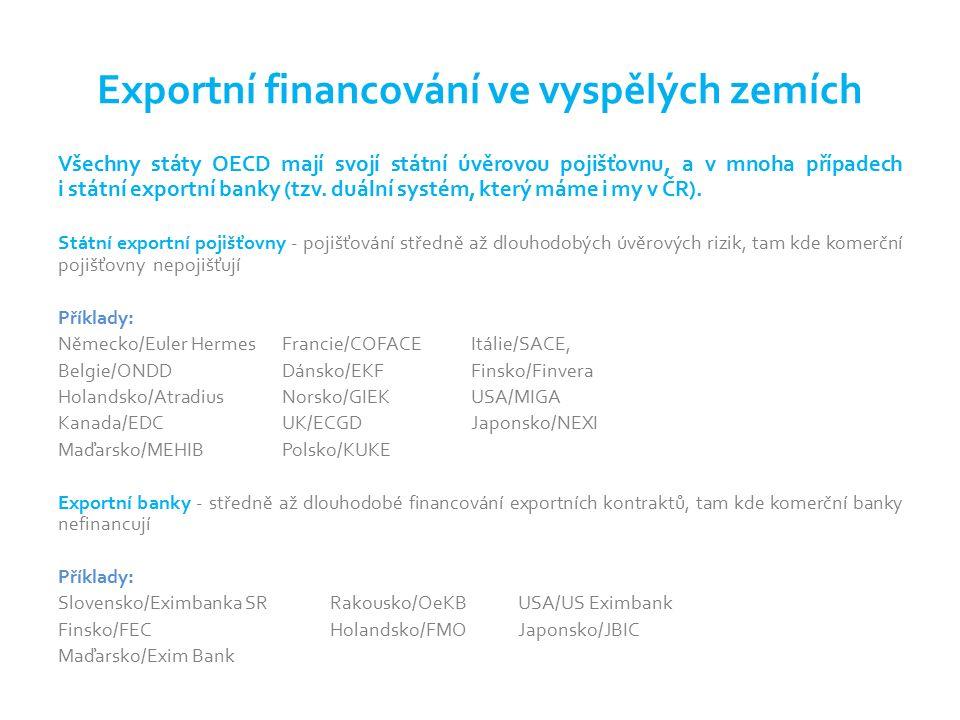 Exportní financování ve vyspělých zemích Všechny státy OECD mají svojí státní úvěrovou pojišťovnu, a v mnoha případech i státní exportní banky (tzv.
