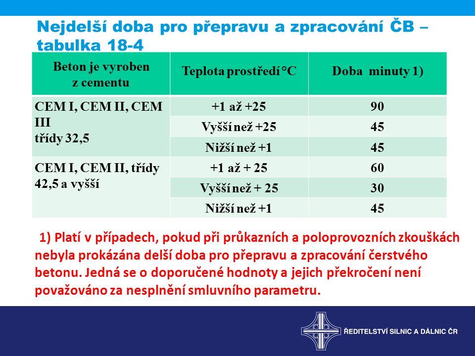 Nejdelší doba pro přepravu a zpracování ČB – tabulka 18-4 Beton je vyroben z cementu Teplota prostředí °CDoba minuty 1) CEM I, CEM II, CEM III třídy 32,5 +1 až +2590 Vyšší než +2545 Nižší než +145 CEM I, CEM II, třídy 42,5 a vyšší +1 až + 2560 Vyšší než + 2530 Nižší než +145 1) Platí v případech, pokud při průkazních a poloprovozních zkouškách nebyla prokázána delší doba pro přepravu a zpracování čerstvého betonu.