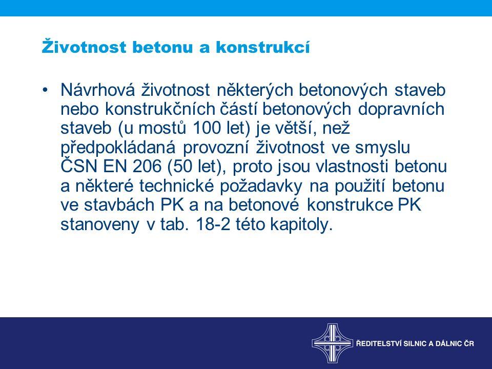 Popílek pokračování Popílek musí navíc splňovat tato kritéria: k-hodnota měřená podle metodiky těchto TKP příloha P3.2.1 musí splňovat minimální hodnotu 0,4 poměr voda/popílek při stanovení normální konzistence měřené dle ČSN EN 196-3 čl.