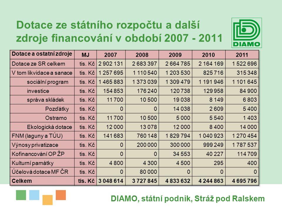 Dotace ze státního rozpočtu a další zdroje financování v období 2007 - 2011 DIAMO, státní podnik, Stráž pod Ralskem
