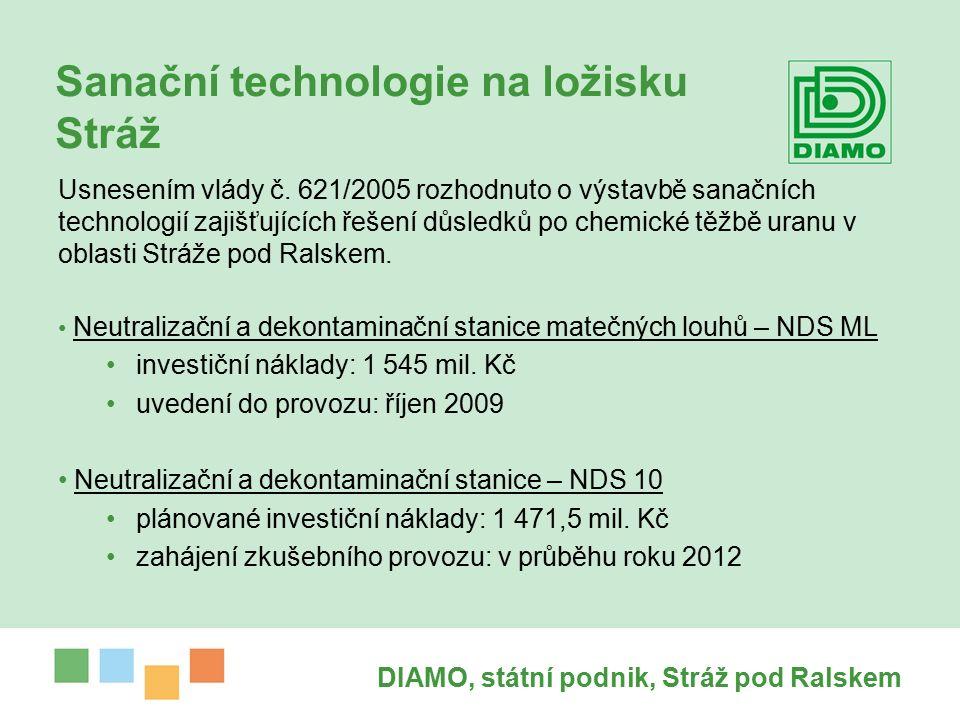 Sanační technologie na ložisku Stráž Usnesením vlády č.