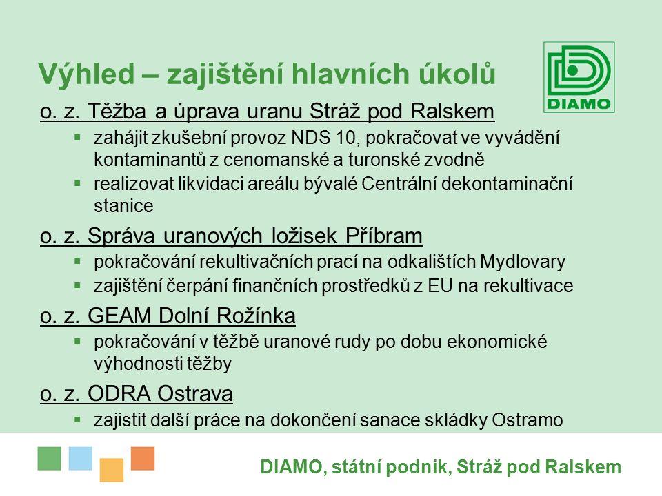 DIAMO, státní podnik, Stráž pod Ralskem Výhled – zajištění hlavních úkolů o.