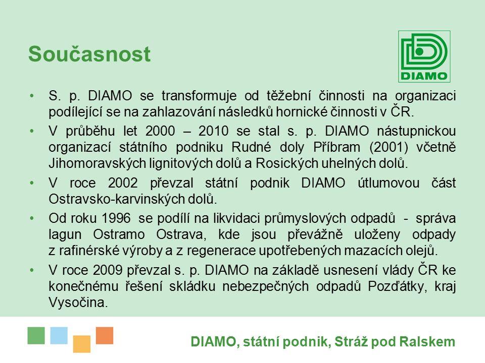 Současnost DIAMO, státní podnik, Stráž pod Ralskem S.