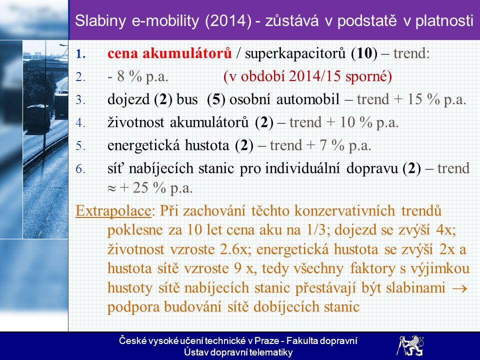 stav e-mobility oproti roku 2014 1.