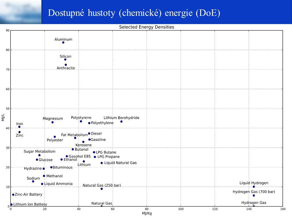 Členění energií pro dopravu Druhy energie, použité (degradované) v dopravě se člení do 2 základních tříd: př.