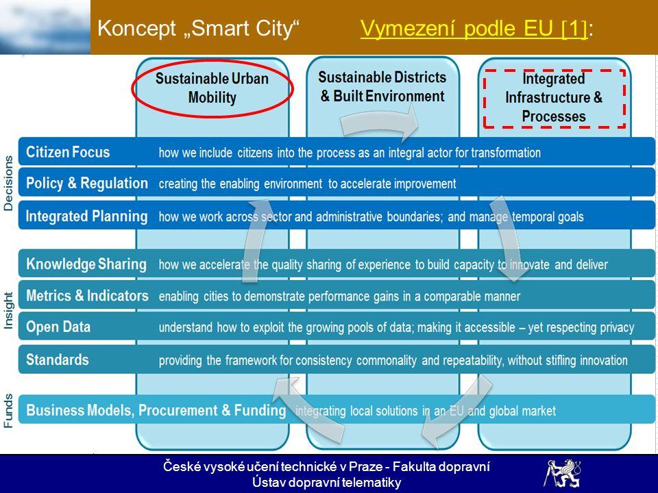 """Koncept """"Smart City Intuitivní vymezení- studenti: 1."""