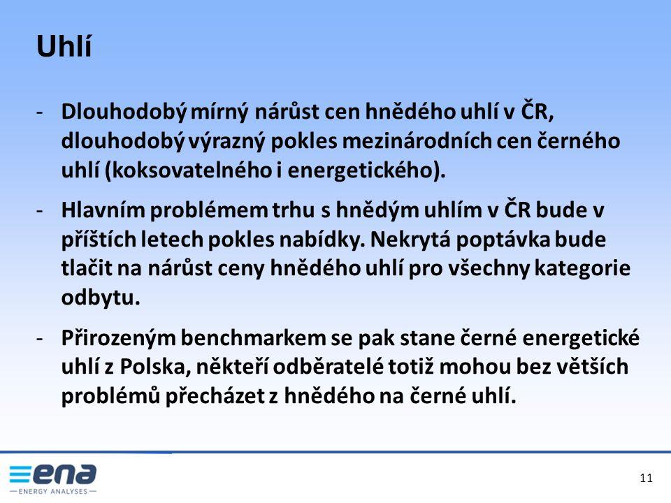 11 Uhlí -Dlouhodobý mírný nárůst cen hnědého uhlí v ČR, dlouhodobý výrazný pokles mezinárodních cen černého uhlí (koksovatelného i energetického). -Hl