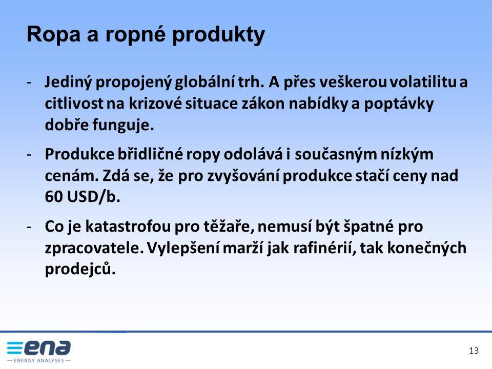 13 Ropa a ropné produkty -Jediný propojený globální trh. A přes veškerou volatilitu a citlivost na krizové situace zákon nabídky a poptávky dobře fung