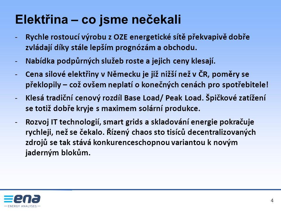 5 Povolenky CO2 5 -Dne 8.7.