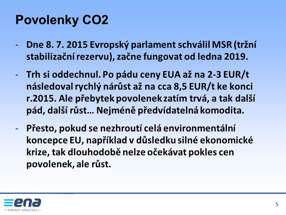 5 Povolenky CO2 5 -Dne 8. 7. 2015 Evropský parlament schválil MSR (tržní stabilizační rezervu), začne fungovat od ledna 2019. -Trh si oddechnul. Po pá