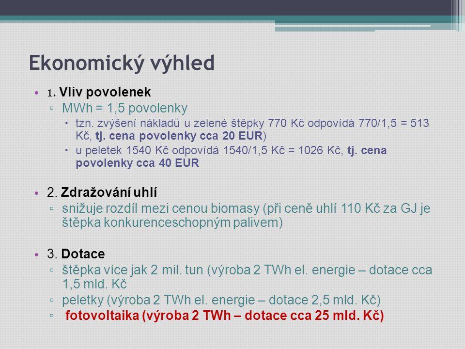 Ekonomický výhled 1. Vliv povolenek ▫ MWh = 1,5 povolenky  tzn. zvýšení nákladů u zelené štěpky 770 Kč odpovídá 770/1,5 = 513 Kč, tj. cena povolenky