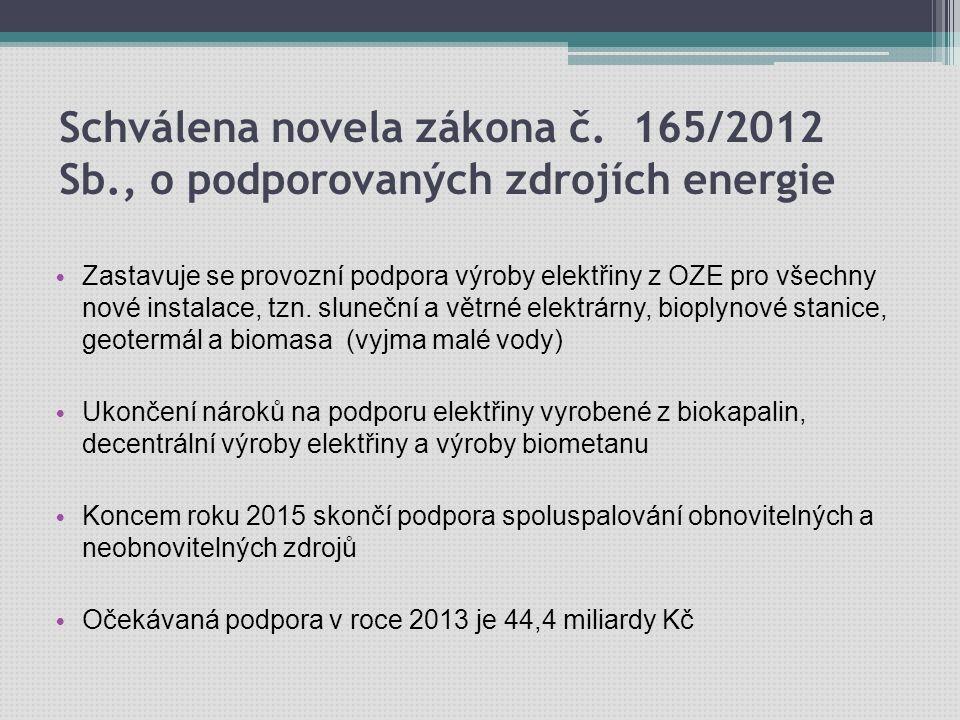 Schválena novela zákona č. 165/2012 Sb., o podporovaných zdrojích energie Zastavuje se provozní podpora výroby elektřiny z OZE pro všechny nové instal